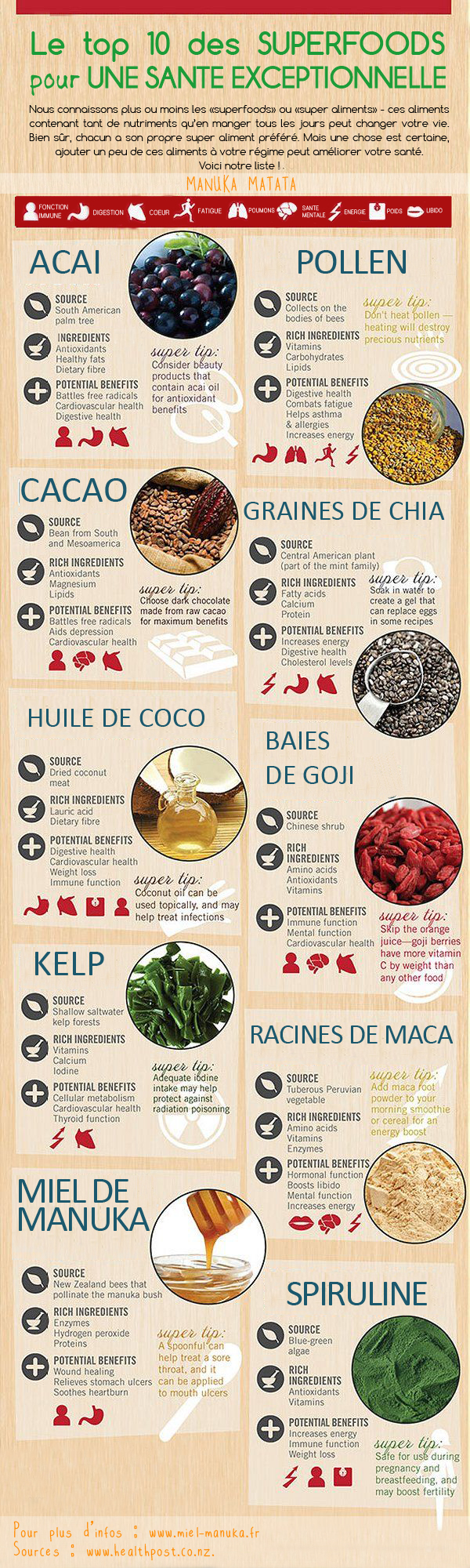 infographie-les-super-aliments-superfoods