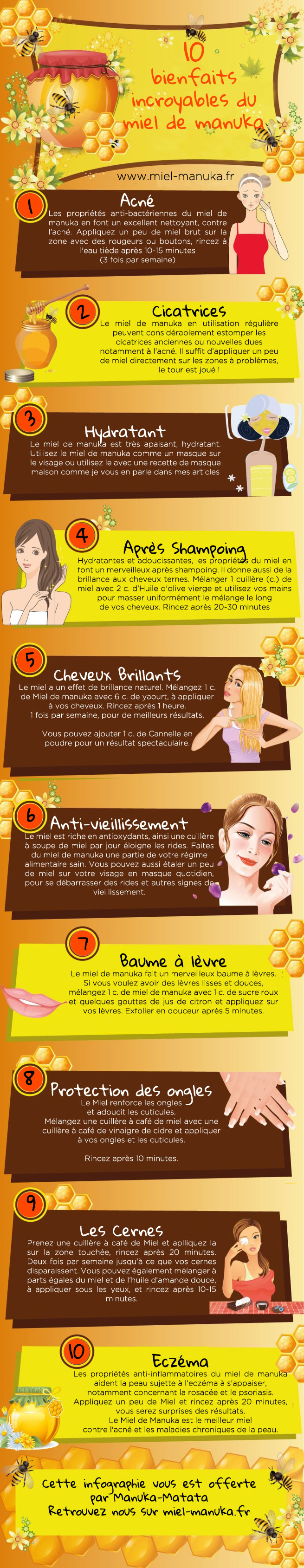 lait tiède visage acne