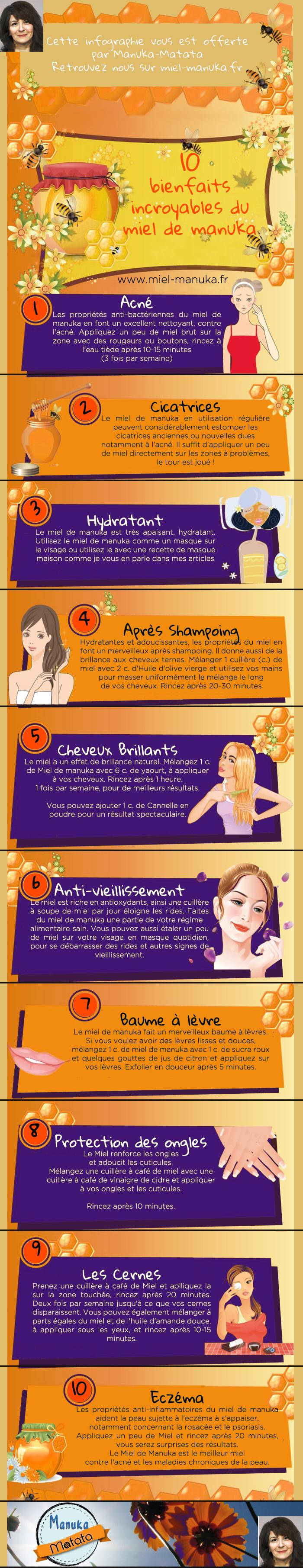 Infographie bienfaits Miel manuka matata 10 bienfaits du miel de manuka pour la peau !
